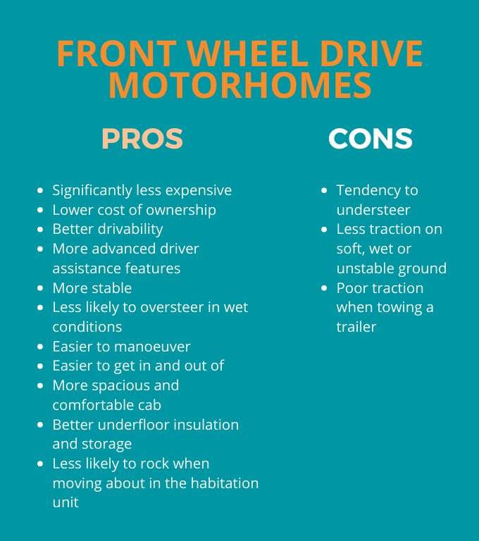 Front wheel drive pros cons table